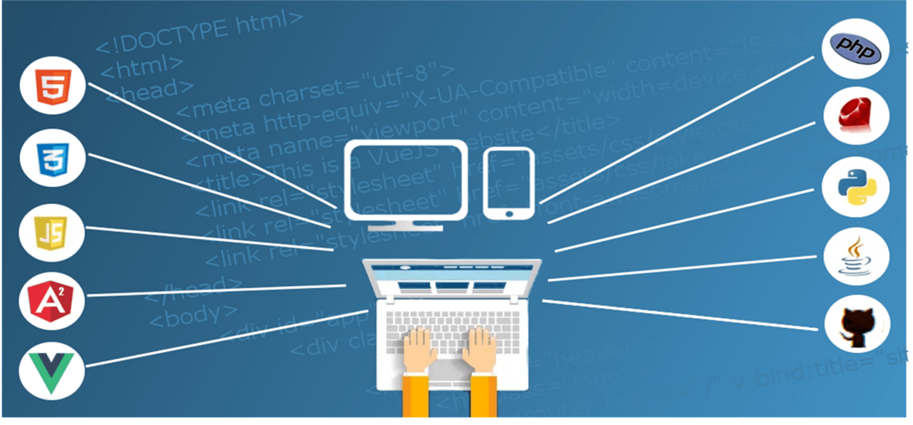 Który język programowania wybrać, gdy uczysz się od podstaw? Sprawdzamy kryteria, wg których łatwiej wybrać język programowania do nauki.
